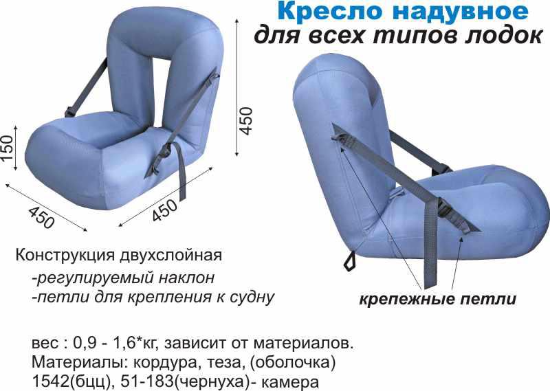 Кресла в надувную лодку своими руками